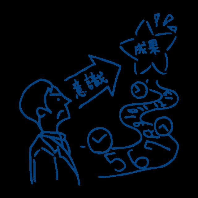 【第4回】~事業承継対策①     ゲスト経営者講話 ①~